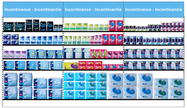Sample planogam Personal Care - Incontinence Products